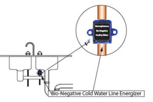 BiomagScience Structured Bio-Energized Structured Water Line Energizer