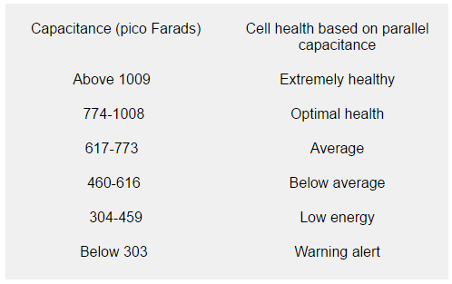 bia-cellular-voltage-006