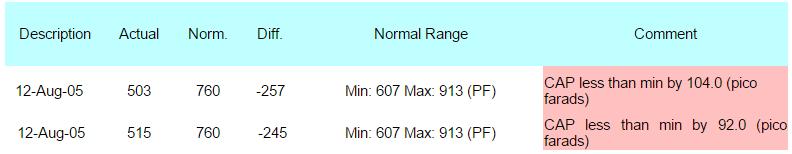 bia-cellular-voltage-008